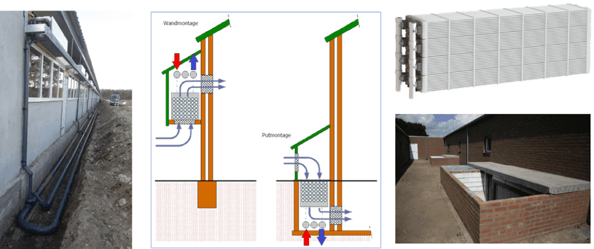 Airconditioning Inno+