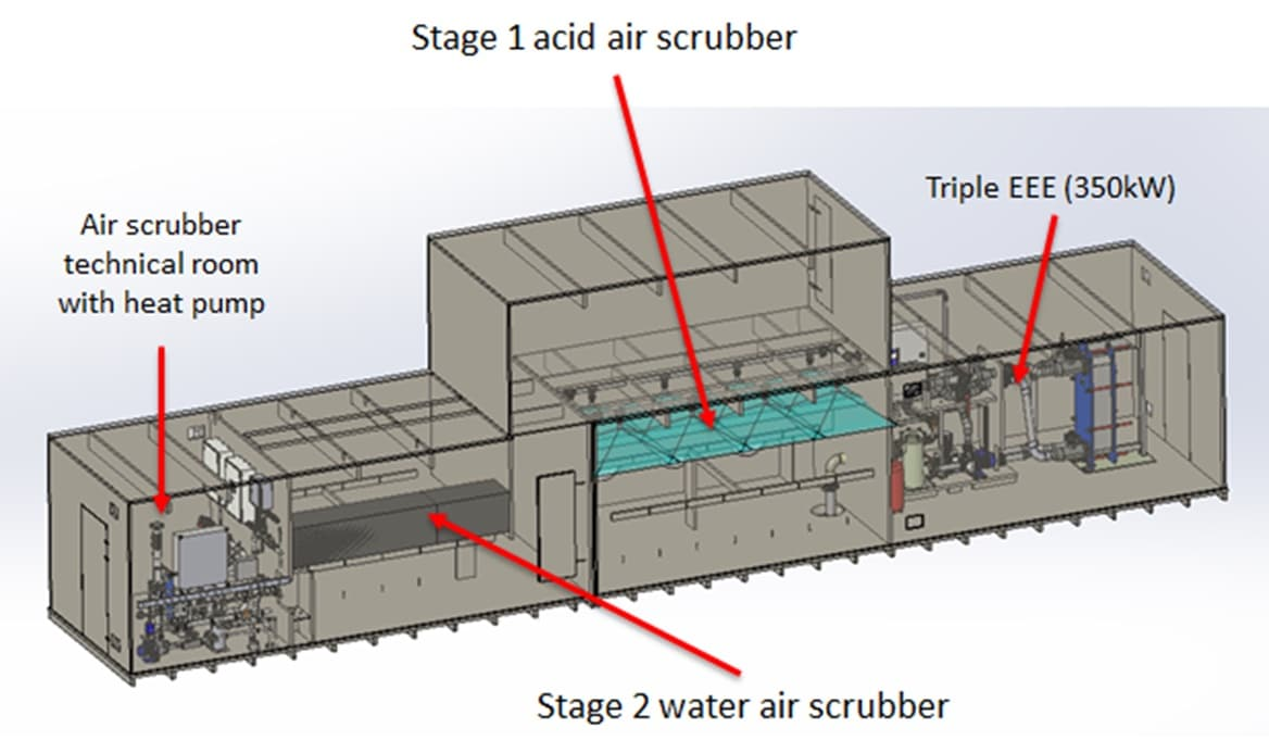 Two stage air scrubber for insects